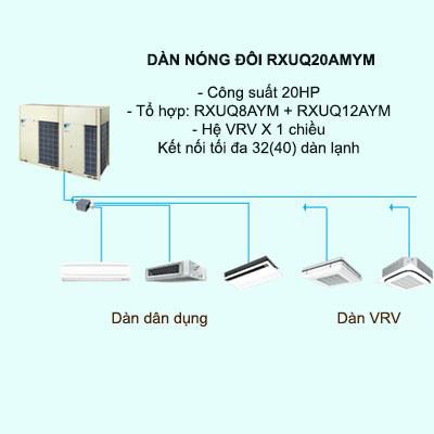 dan-nong-die-hoa-trung-tam-daikin-vrv-x-rxuq20aym_1.jpg